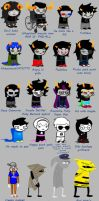 Homestuck according to my sister by cheeseyneth