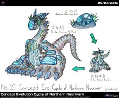 Concept Evolution Cycle of Northern Neorivern by Unialien