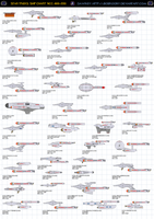 Chart 3 Federation Starship (Ships of Star Fleet) by jbobroony