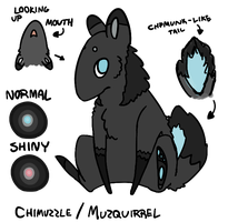 Fakemon by BabyBirdieMassacre