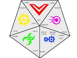 Battle Force 5 Insignias by Volteer133