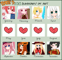 Nani's 2010 Summary of Art by Nani-Mi