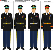 Panterria - United States Army Dress Uniforms by Grand-Lobster-King