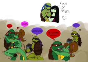 TMNT coupeling by Lily-pily