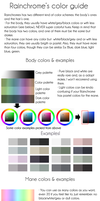 Rainchromes' color guide by Xanty-Adopts