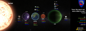Kerbol System Family Portrait [Updated] by LoneSentry