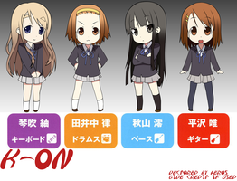 K-On Kast by Aeroslaughter
