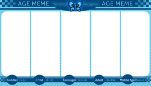 MM Age Meme by GI-Ace