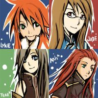 Tales of the Abyss. by FrappeLatte