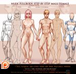 fulbody nude step by step tutorial pack.promo. by sakimichan