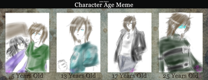 Character Age Meme - Charles by Onigami-Sama