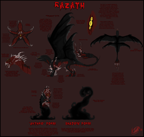 Razath Ref. Sheet 3.0 by RaptorBarry