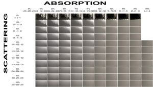 Reality 4: Scattering vs Absorption Scale (Update) by JasonGalterio