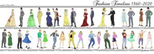 Fashion History 1860 - 2020 by ArsalanKhanArtist
