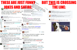 Crossing The Line -GamerGate Collage- by TR0LLHAMMEREN