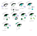 GREEN EyeTutorial3 by JennaTenshi