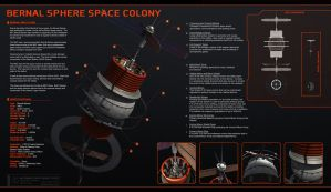 Spec Sheet - Bernal Sphere MK2 by GlennClovis
