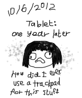 Happy birthday, tablet by Deliteful