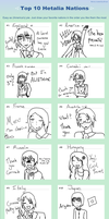 My top 10 Hetalia nations! by Angelicheartbeats