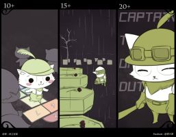 LOL Teemo Grow up~~ by beanbean1988