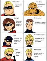 Incredibles X Fantastic Four by CrowMaiden