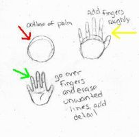 Hand Tutorials by EbilnessRising