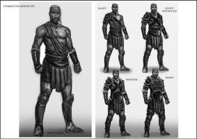 Character gear Progression Set by boneless-chain