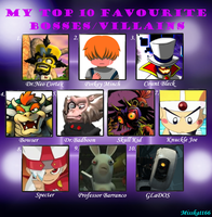 .::My Top 10 Favourite Bosses/Villians::. by Misskatt66