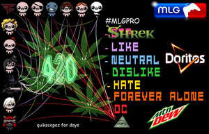 My tboir shipping thing MLG version by Afteel-Nifty