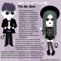 Goth Type 28: The Nu Goth by Trellia