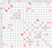 Homestuck Shipping Chart by Deleted-Hatred