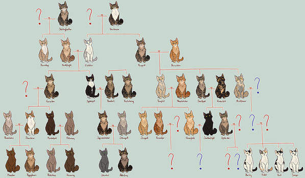Family Tree -cloudstar- by AnnMY