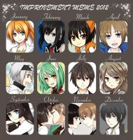 Improvement Meme - 2012 by Na-Nami