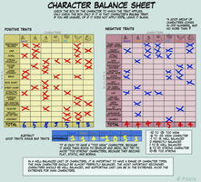 Character Balance Meme by WoodenZigzagoon