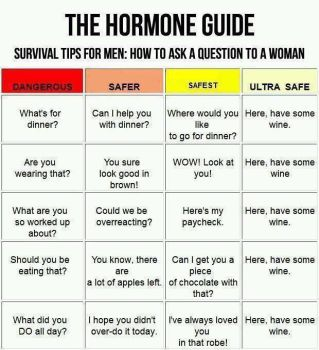 The Hormone Guide by gamerma