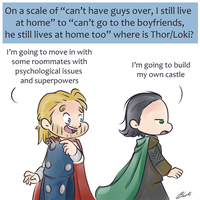 Thorki - Living arrangements by caycowa