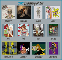 summary of art 2012 by Razz-Rany