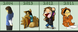 My years of Improvement. by MasaBear