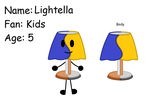 Lightella by CatBobnow281083