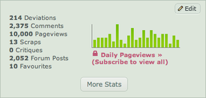 10000 Pageviews by nftadaedalus