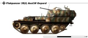 Flakpanzer 38 t Ausf.M Gepard by nicksikh