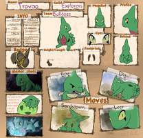 trovao character sheet by Appletail