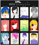 2015 Art Summary by Ultimatemariolover