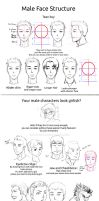 HowTo Male Faces 001 by NhawNuad