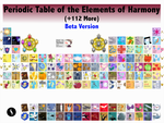 Periodic Table of Elements of Harmony (V. Beta) by MetalGearSamus