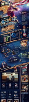 - Duke In The NBA Infographic - by loveinjected