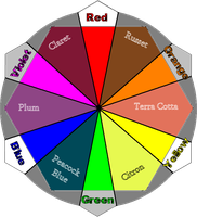 Victorian Color Wheel (PNG) by Windthin
