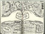 Doodle (Taylor Swift's songs) by shylla23