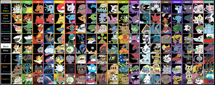 Shadoboy's Favorite Generation Pokemon Meme by Shadoboy