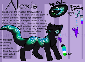 Alexis Reference by Kaninano